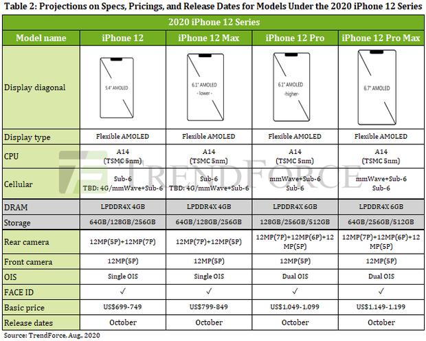 iphone2020-Mondaycareer.com