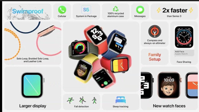 Apple Watch và iPad Air