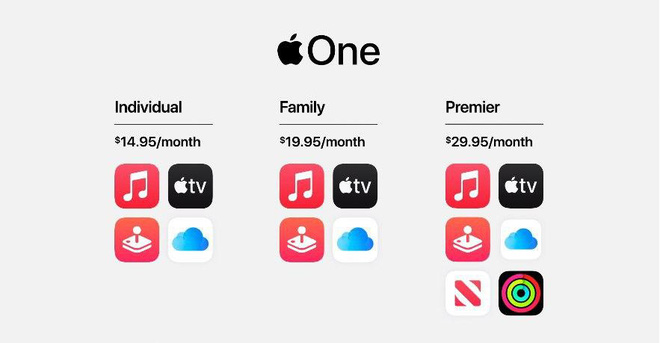 ản phẩm Apple One. Tích hợp các dịch vụ  như -iCloud, Apple Music, Apple TV +, Apple Arcade, Apple News +, Apple Fitness +