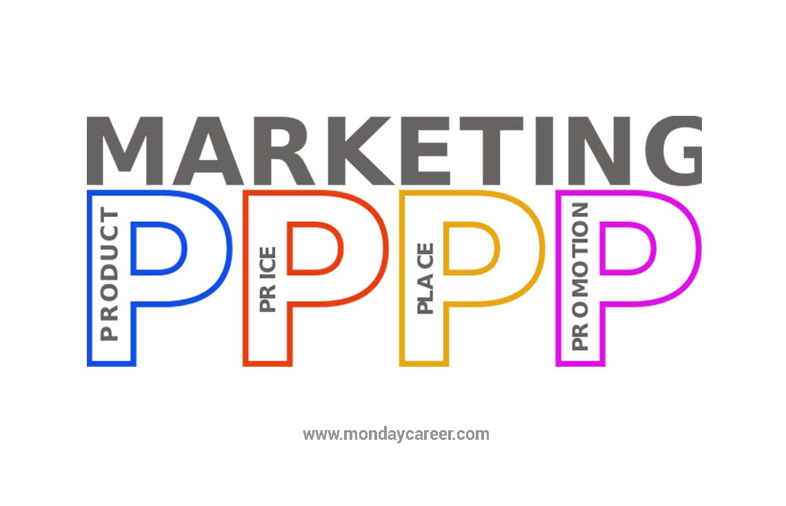 4P trong Marketing là gì?