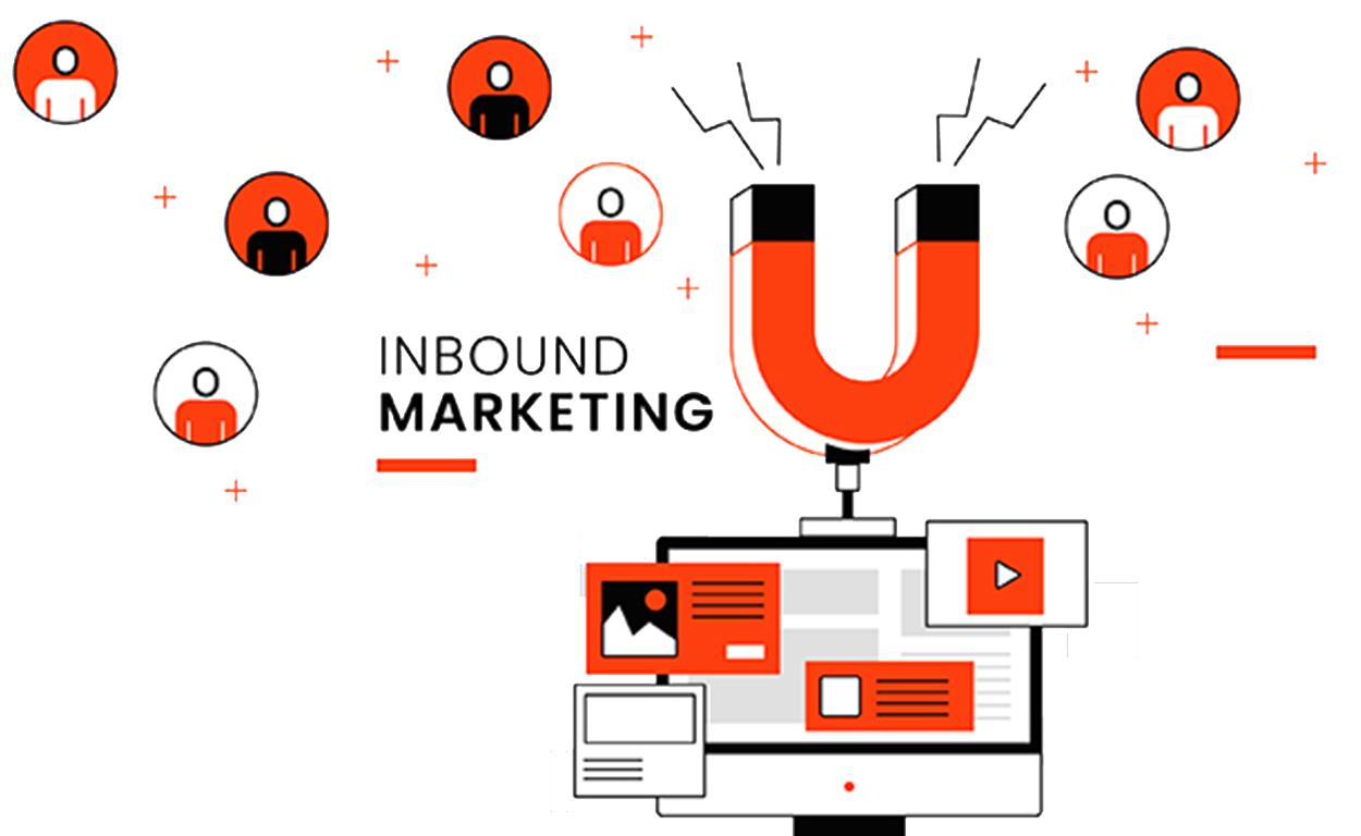 nghĩa Inbound marketing là gì ?