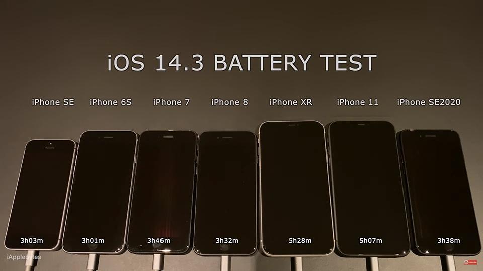 thử nghiệm xem mẫu iphone nào dùng IOS 14.3 lâu hết pin hơn