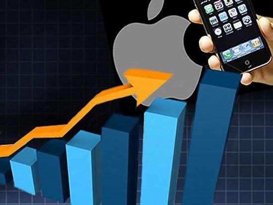 Giá trị cổ phiếu Apple tăng cao gây bất ngờ