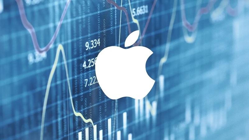 Nhờ quyết tâm nâng mục tiêu mà cổ phiếu Apple có sự thay đổi rõ rệt