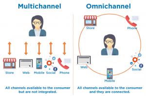 Phân biệt Muti-channel với omni-channel