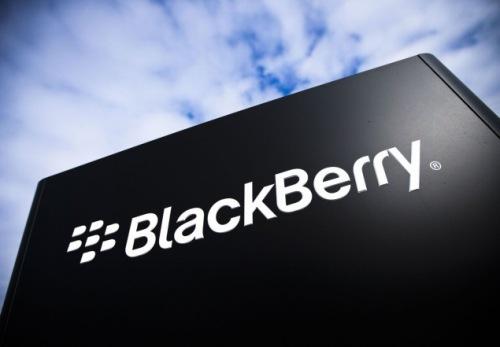Phân tích tình hình cổ phiếu BlackBerry