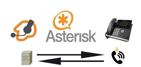 Tổng đài Asterisk là gì